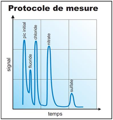 vector velocidad media definicion Ztn8Nt