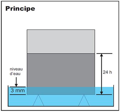 perm abilit l 39 eau et porosit du b ton imp institut. Black Bedroom Furniture Sets. Home Design Ideas